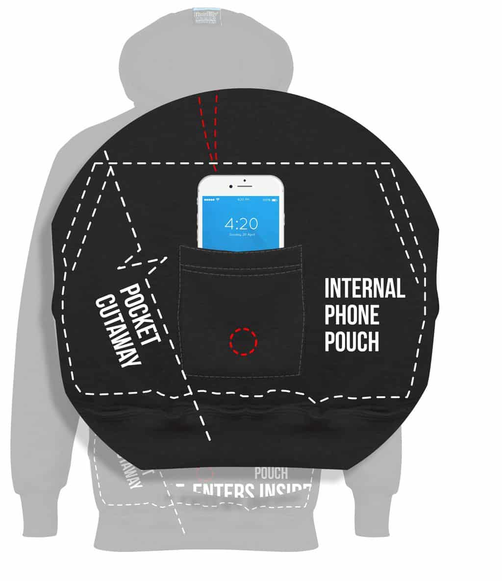 3. HOODIFY.ME - (CALLOUTS BOTTOM) - CUSTOM HOODIES SCREEN PRINTED DESIGNS FEATURING - INTERNAL POCKET - POCKET CUTAWAY - INTERNAL PHONE POUCH
