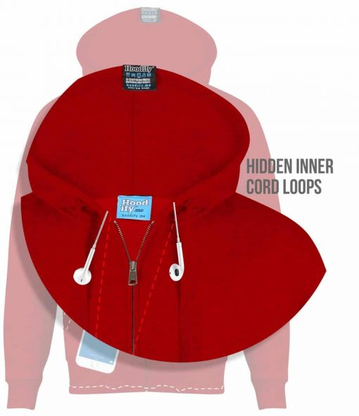 4. HIDDEN INNER CORD LOOPS ON HOODIFY.ME ZIP-HOODIE HOODIES FOR UNI STASH HOODIES SOCIETIES TEAMS TO HIDE FREE EARBUDS EARPHONES FREE WITH EVERY HOODIE (GREY TEXT ON PNG BG) copy